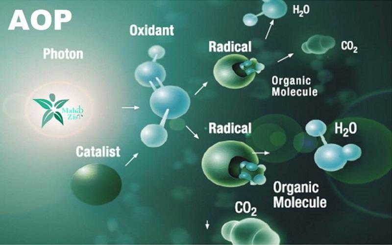انواع روش های اکسیداسیون