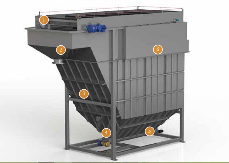 جداسازی روغن و چربی از آب به روش (CPI)