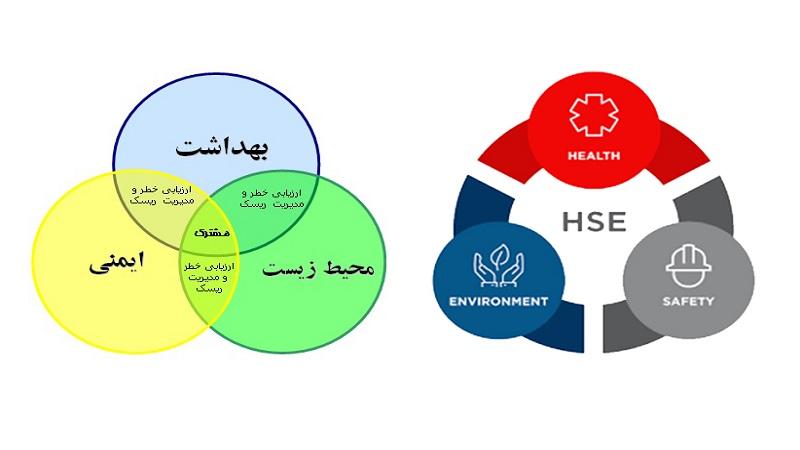 بخش های HSE را بشناسید!
